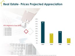 Real Estate Prices Projected Appreciation M1940 Ppt Powerpoint Presentation Show Elements