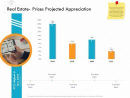 Real Estate Prices Projected Appreciation M3166 Ppt Powerpoint Presentation Portfolio
