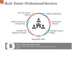 Real Estate Professional Services Ppt Slides Download