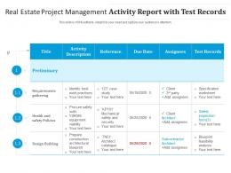 Real Estate Project Management Activity Report With Test Records