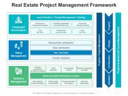 Real Estate Project Management Framework
