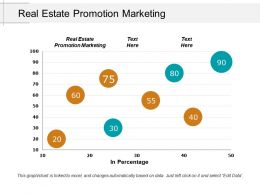 Real Estate Promotion Marketing Ppt Powerpoint Presentation Ideas Skills Cpb