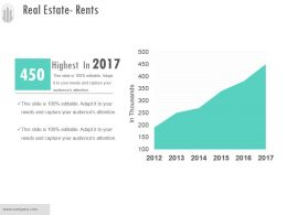 Real Estate Rents Ppt Sample Download