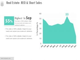 Real Estate Reo And Short Sales Ppt Samples