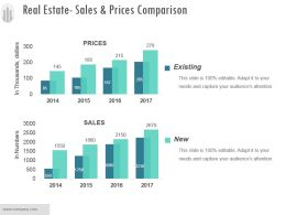 Real Estate Sales And Prices Comparison Ppt Slide