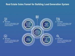 Real Estate Sales Funnel For Building Lead Generation System