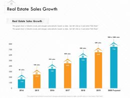 Real Estate Sales Growth M3167 Ppt Powerpoint Presentation Show Layout