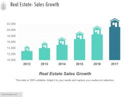 Real Estate Sales Growth Ppt Templates