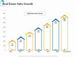 Real Estate Sales Growth Real Estate Detailed Analysis Ppt Ideas