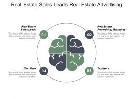 Real Estate Sales Leads Real Estate Advertising Marketing Cpb