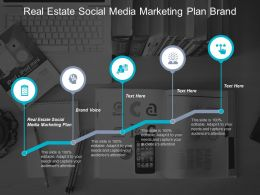 Real Estate Social Media Marketing Plan Brand Voice Cpb