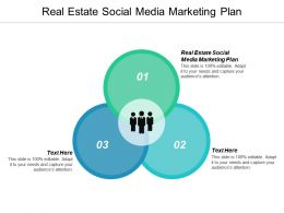 Real Estate Social Media Marketing Plan Ppt Powerpoint Presentation Ideas Layouts Cpb