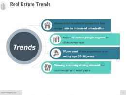 Real Estate Trends Presentation Images