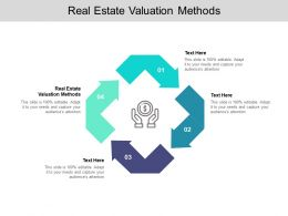 Real Estate Valuation Methods Ppt Powerpoint Presentation Model Themes Cpb