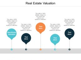 Real Estate Valuation Ppt Powerpoint Presentation Slides Format Ideas Cpb