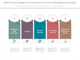Real Property Management Chart Layout Powerpoint Slides Background Designs