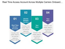Real Time Access Account Across Multiple Carriers Onboard Manage