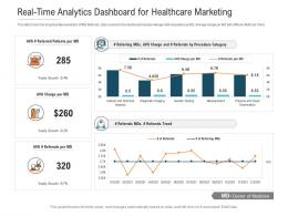 Real Time Analytics Dashboard For Healthcare Marketing Powerpoint Template