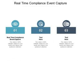 Real Time Compliance Event Capture Ppt Powerpoint Presentation Inspiration Good Cpb