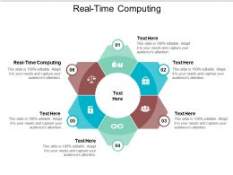 Real Time Computing Ppt Powerpoint Presentation Pictures Graphics Tutorials Cpb