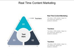 Real Time Content Marketing Ppt Powerpoint Presentation Gallery Visual Aids Cpb