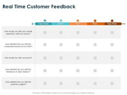 Real Time Customer Feedback Ppt Powerpoint Presentation Pictures Graphics Tutorials