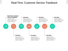 Real Time Customer Service Feedback Ppt Powerpoint Presentation Infographic Cpb