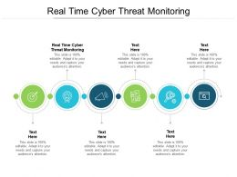 Real Time Cyber Threat Monitoring Ppt Powerpoint Presentation Icon Shapes Cpb