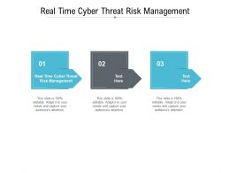 Real Time Cyber Threat Risk Management Ppt Powerpoint Presentation Infographic Template Cpb