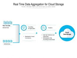 Real Time Data Aggregation For Cloud Storage