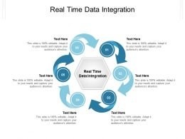 Real Time Data Integration Ppt Powerpoint Presentation Icon Maker Cpb