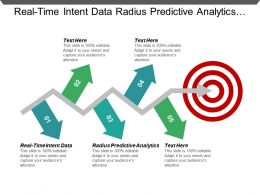 Real Time Intent Data Radius Predictive Analytics Demand Waterfall Cpb