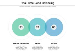 Real Time Load Balancing Ppt Powerpoint Presentation Outline Background Designs Cpb