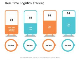 Real Time Logistics Tracking Ppt Powerpoint Presentation Outline Model Cpb