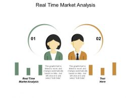 Real Time Market Analysis Ppt Powerpoint Presentation Inspiration Brochure Cpb