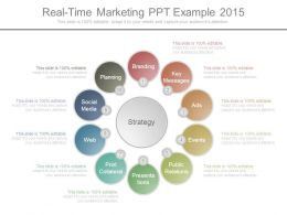Real Time Marketing Ppt Example 2015