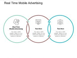 Real Time Mobile Advertising Ppt Powerpoint Presentation Gallery Microsoft Cpb