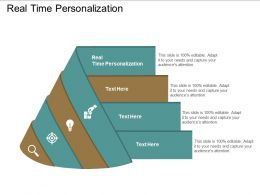 Real Time Personalization Ppt Powerpoint Presentation Summary Slide Portrait Cpb