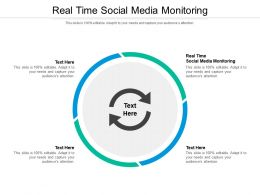 Real Time Social Media Monitoring Ppt Powerpoint Presentation File Template Cpb