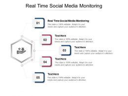 Real Time Social Media Monitoring Ppt Powerpoint Presentation Portfolio Good Cpb