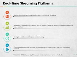 Real Time Streaming Platforms Ppt Outline Graphics Tutorials