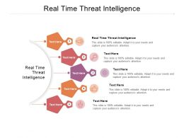 Real Time Threat Intelligence Ppt Powerpoint Presentation Gallery Outline Cpb