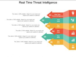 Real Time Threat Intelligence Ppt Powerpoint Presentation Model Ideas Cpb
