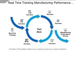 Real Time Tracking Manufacturing Performance Review Company Teambuilding Cpb