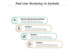 Real User Monitoring Vs Synthetic Ppt Powerpoint Presentation Show Objects Cpb