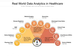Real World Data Analytics In Healthcare