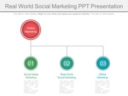 Real World Social Marketing Ppt Presentation