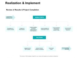 Realization And Implement Communication Ppt Powerpoint Presentation Diagrams