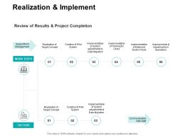 Realization And Implement Management Ppt Powerpoint Presentation Portfolio Guidelines