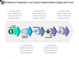 Realization Preparation Live Project Implementation Stages With Icons